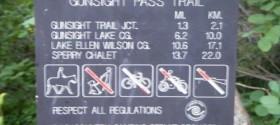 gunsight pass trail sign